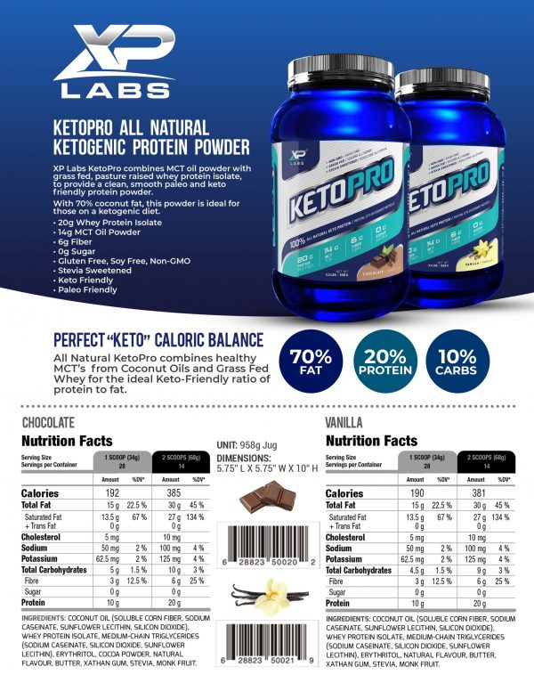 KetoPro Ketogenic Whey Protein